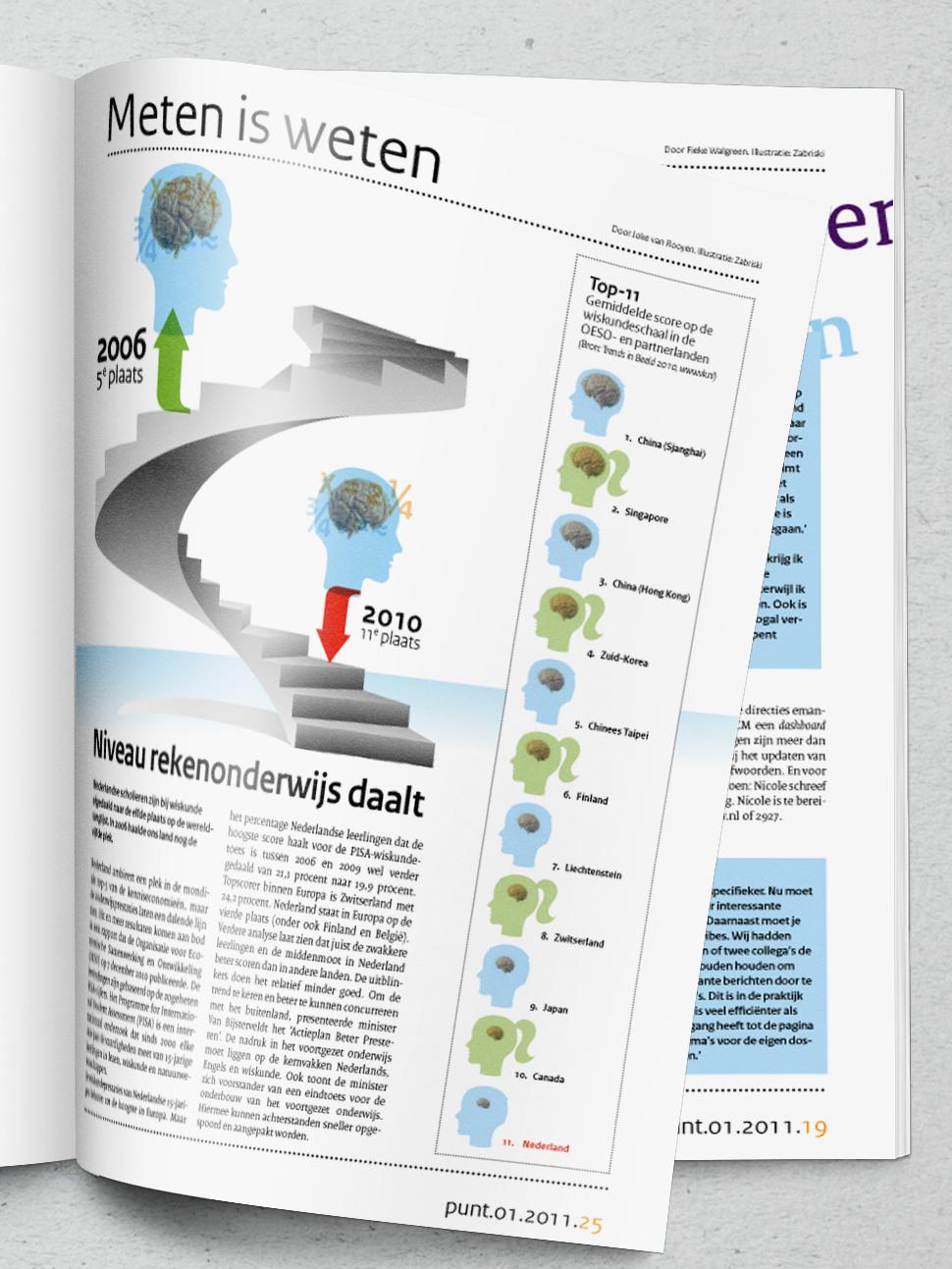 PUNT_magazine_Zeebonk